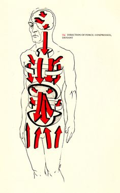 Emotional Anatomy: Stunning Vintage Illustrations of Somatic Consciousness | Brain Pickings