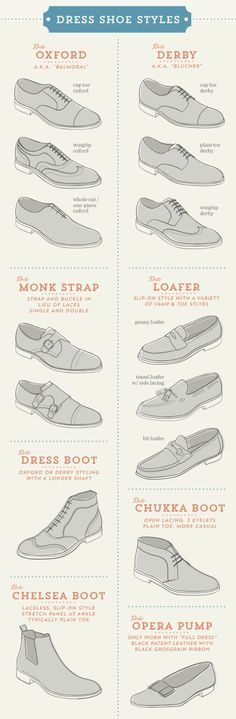 Fashion infographic : A visual glossary of dresss shoes for menVia
