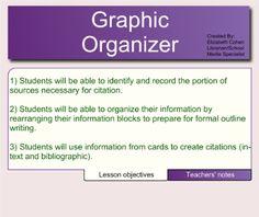 SMARTBoard Library Graphic Organizer Bibliography research