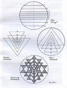 How to Draw Sri Yantra