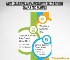 Get Business Law Cases Help from experts at best prices on MyAssignmenthelp.com. They are the leading assignment help provider which provides online assignment help, custom essay help and dissertation writing services to law students. @ https://myassignmenthelp.com/case-study/business-law-case-study.html