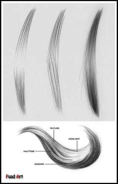 Como desenhar cabelo.
