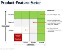 product-feature-meter