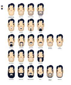 A Master List of Beard and Mustache Charts Zouch beard style name . A Master List of Beard and Mustache Charts Zouch beard style name . Beard Styles Names, Beard And Mustache Styles, Beard No Mustache, Beard Look, Sexy Beard, Mens Facial, Facial Hair, Types Of Beards, Awesome Beards