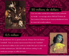 Le saviez-vous? Découvrez les curiosités sur les œuvres d'art :) http://www.bimago.fr/infographie