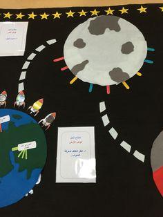 مهارتي ( كوكب الأرض و القمر ) الفهم القرائي + الطلاقة .
