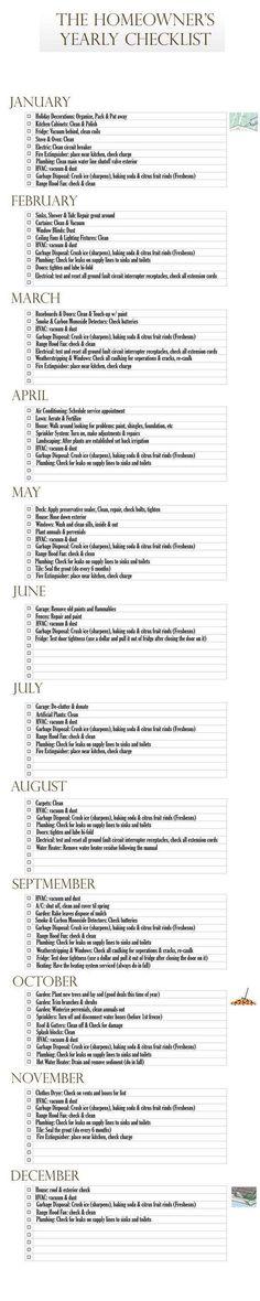Idée d'organisation de tâches à l'année