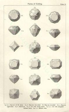 Stone cuts