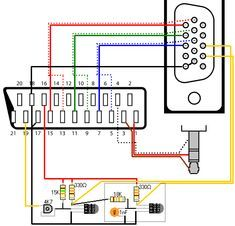 Video Wiring Diagram from i.pinimg.com