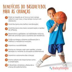 #Basquetebol #babysteps #infográficos #benefícios #desporto #crianças #exercício…