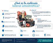 Medical Times - Infografías médicas, Medical times