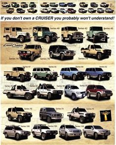 Toyota Land Cruisers are one of the toughest 4x4's on the market. Here's a great poster to help you identify them all!