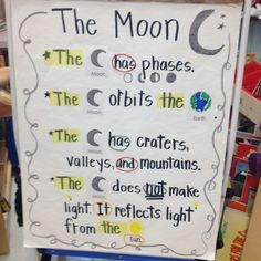 Moon anchor chart, moon phases, sight words