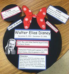 Walt Disney Bio Round Poster :)