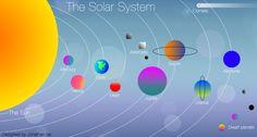 Jony Ive Redesigns The Solar System