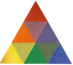 Goethe Triangle; another look at the color wheel