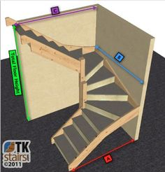 (B) Length along the back wall C) Length from the back wall to the trimmer (where the stairs are to end). A) Length from the back wall to (where the stairs are to start). 1) Total Floor Height (finished floor to finished floor height). | eBay!