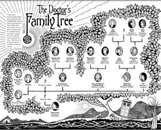 ''The Doctor's Family Tree'' (1280×1032) (Doctor Who - BBC Series) source: http://s.mlkshk-cdn.com/r/S7K4