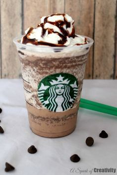 CopyCat Starbucks Double Chocolate Chip Frappuccino  Final 3
