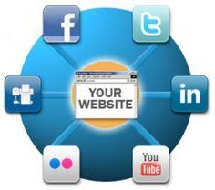 Smo services 300x2661 Search Engine Optimization   SEO INDIA