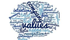 What Lists and Intentions Say About Us   Aubrey Alexander Hill   Pulse   LinkedIn