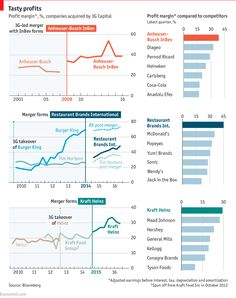 Source : The Economist          Best Practices:   Nice use of different colors for each section  Great overall layout  Lightly shading the...