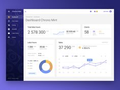 Dashboard Chrono Mint by Andre Revin - Dribbble