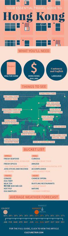 Your Essential Travel Guide to Hong Kong (Infographic) | Hong kong, Island, weekend break, Asia, bucket list, wanderlust, adventure, challenge, coffee, bar, food, must try, Summer, Beach, canton, cantonese, hakka