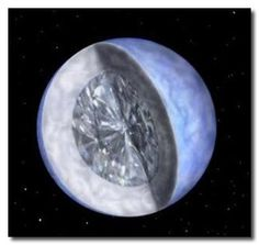 Imagine a planet that was literally made of diamonds! That's exactly what PSR J1719-1438 b, also known as Planet Fancy, is! What a wedding ring that could make!