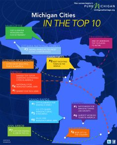 Michigan Cities in the Top 10!