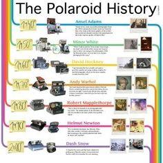 Historia de Polaroid