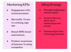 8 steps to build and scale product marketing