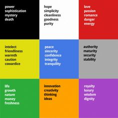 207 Best Colour Meanings Images Color Theory Chromotherapy Color