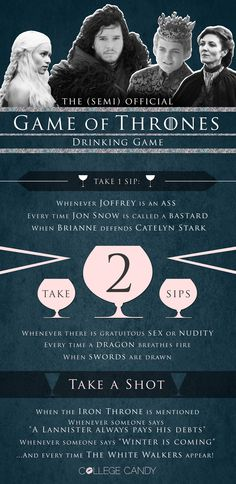 #GOT Game of Thrones Drinking Game!   I would never be able to understand the show if I did this...