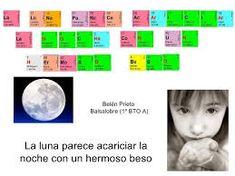 Frases tabla peridica frases con la tabla periodica pinterest resultado de imagen para frases tabla periodica urtaz Gallery