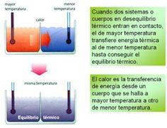 Energia calorifica