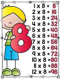 Ateliê Educação Infantil: Tabuada de Multiplicação Best Self, Preschool Activities, Kids Learning, Worksheets, Chart, Yarns, Multiplication Times Table, Cute Good Morning Messages, Math Exercises