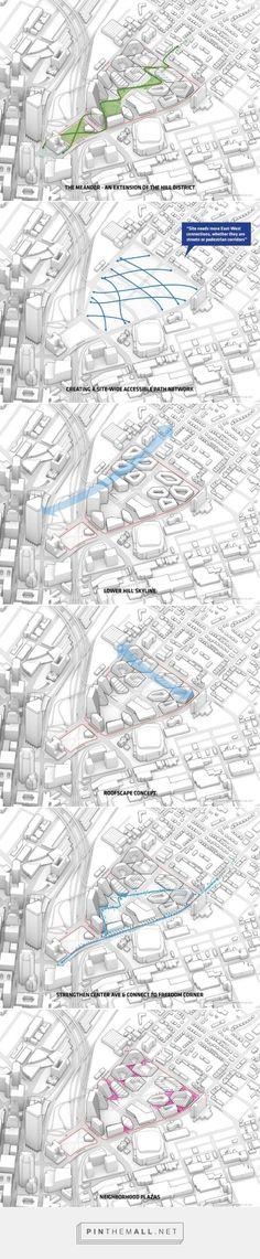 BIG unveils masterplan for urban Pittsburgh neighbourhood  http://www.dezeen.com/2015/11/18/big-bjarke-ingels-group-pittsburgh-new-lower-hill-masterplan-redevelopment-usa/ - created via https://pinthemall.net