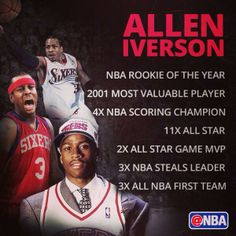 allen iverson career earnings