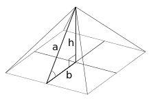 Mathematics and art - Wikipedia, the free encyclopedia
