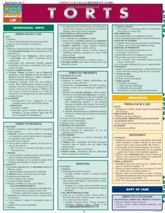 Torts  Laminate Reference Chart  (Quick Study Law) by Inc. BarCharts, http://www.amazon.com/dp/1423203275/ref=cm_sw_r_pi_dp_jcIstb1Q3YJWG