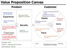 The Value Proposition Canvas is a awesome tool we've used in UX design. However, we believe this tool can be even better with a few minor changes. Business Model Canvas Examples, Business Canvas, Design Thinking Process, Thinking Skills, Business Management, Business Planning, Business Entrepreneur, Business Marketing, Value Proposition Canvas