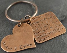 Ideas for Wedding Anniversary Gifts By Year | Anniversary ...