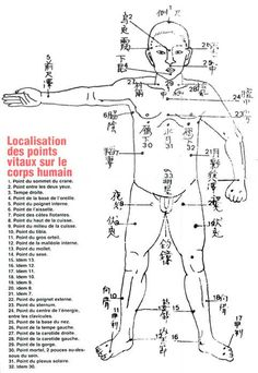 Solutions to improve your comprehension martial arts workout Krav Maga Techniques, Martial Arts Techniques, Self Defense Techniques, Kung Fu Martial Arts, Martial Arts Workout, Mixed Martial Arts, Boxing Workout, Tai Chi, Karate Shotokan