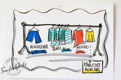 Mini - Flipchartkurs  -  Die Kleiderstange https://sandra-dirks.de/2016/06/10/mini-flipchartkurs-die-kleiderstange/