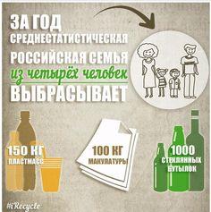 Российская семья из 4 человек выбрасывает за год около 150 кг пластмасс, 100 кг макулатуры и 1000 стеклянных бутылок. А если не выбрасывать, а перерабатывать? Требуй раздельный сбор мусора: http://irecycle.ru/pin_1110