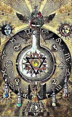 Horoscopo y Elementos