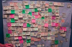 The Best Tools for Rapid Idea Generation: Brainstorming, Braindumping, Brainwriting, and Brainwalking