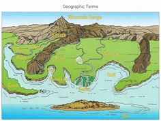 An Archipelago Is A Landform That Is A Group Of Many Islands Some