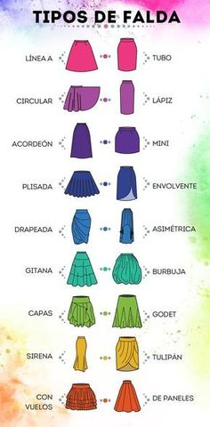 Tipos de faldas y como utilizarlas. Sewing Clothes, Diy Clothes, Fashion Clothes, Fashion Outfits, 70s Fashion, Trendy Fashion, Dress Patterns, Sewing Patterns, Fashion Terms